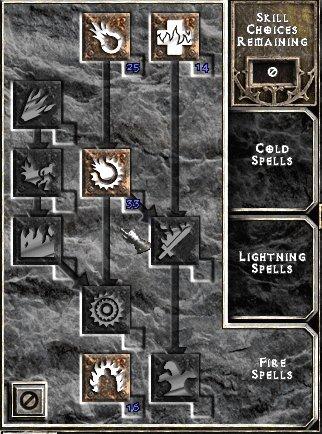 [guide] La sorciere full Tal Rasha Feu