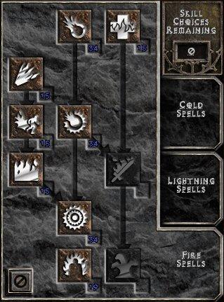 [guide] La sorciere full Tal Rasha Meteorb-feu